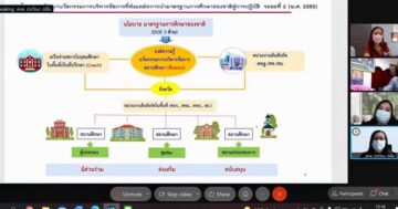 โครงการพัฒนานวัตกรรมการบริหารจัดการสถานศึกษาโดยใช้ OKRs